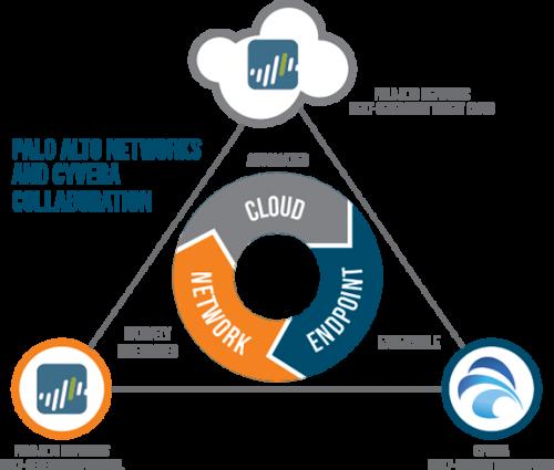 palo-alto-networks-next-generation-enterprise-security-platform