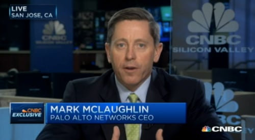 mark CNBC