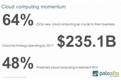 cloud_momentum