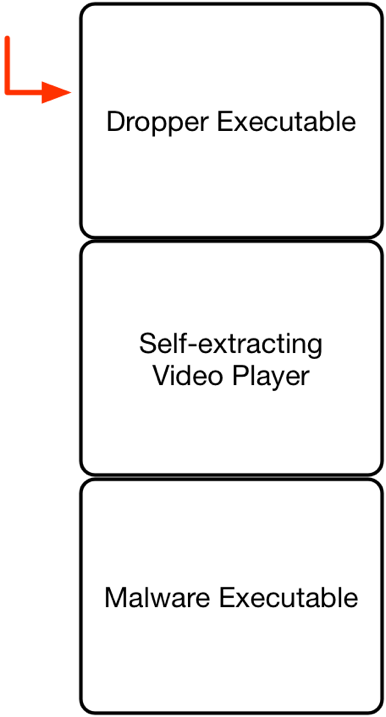 trojan video player layout