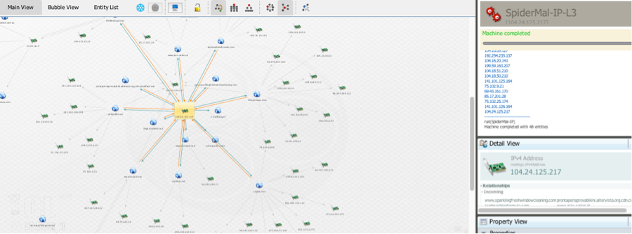 SpiderMal: Deep PassiveDNS Analysis with Maltego - Palo Alto