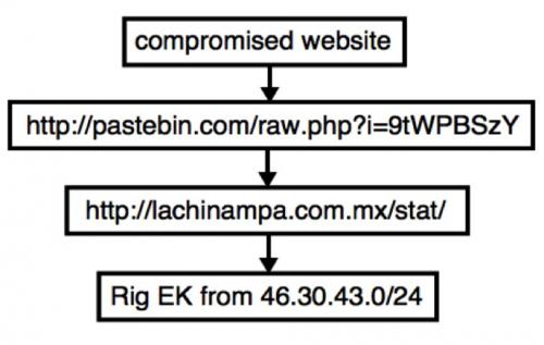 Understanding EK PT1_8