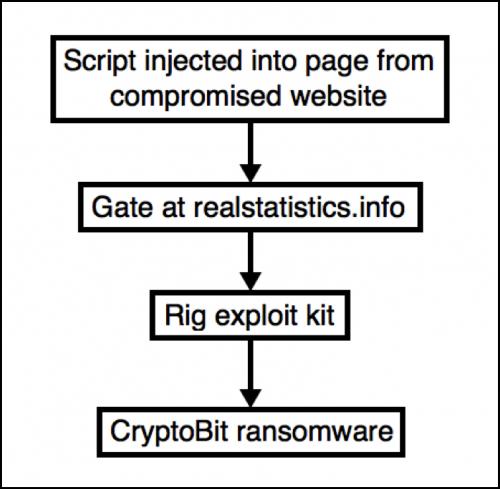 CryptoBit 1