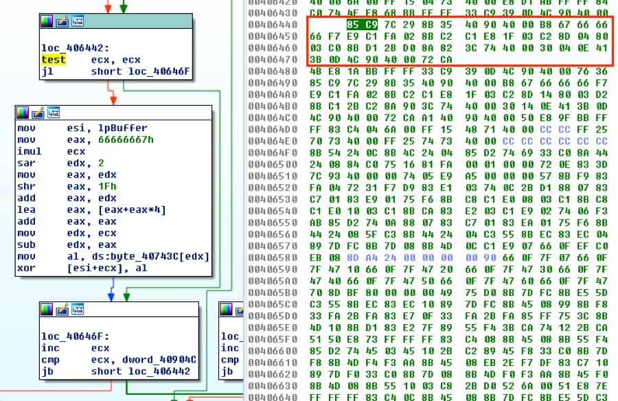 Pythons and Unicorns and Hancitor…Oh My! Decoding Binaries