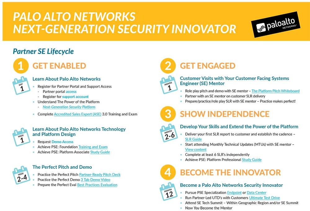 palo-alto-network-partner-se-lifecycle