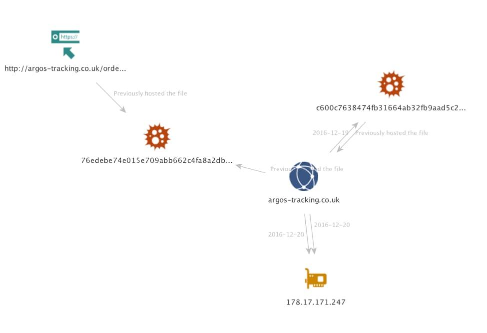 図 32: argos-tracking というドメイン名を示すインフラの一部