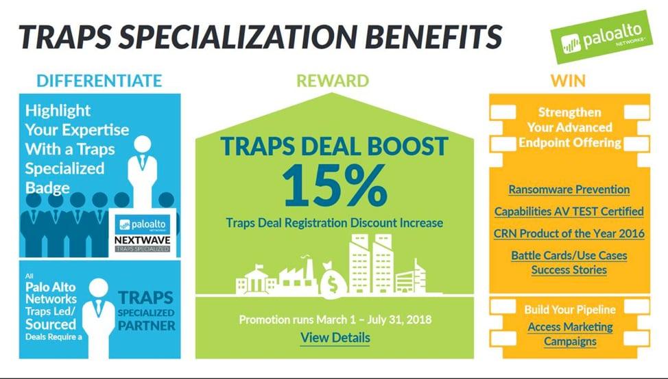 Traps Specialized