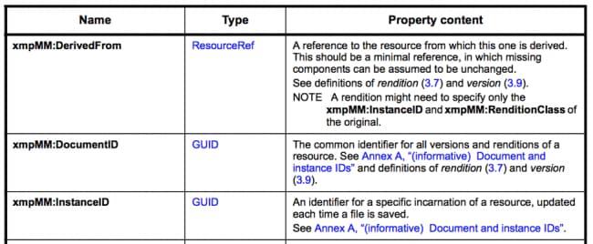 図13. XMPのメディア管理プロパティ