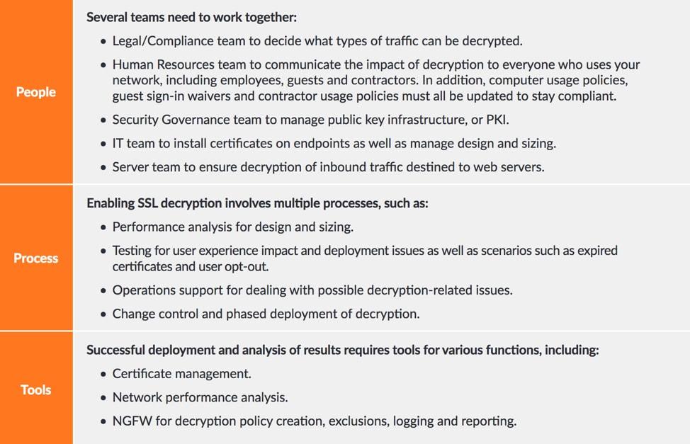 Firewall – Palo Alto Networks Blog on Feedspot - Rss Feed