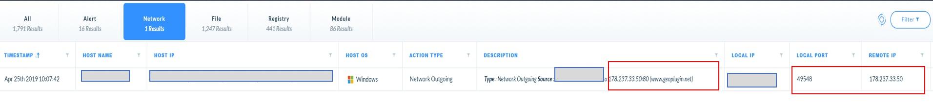 [Network] タブを開いたところ。疑わしい サイトへの接続が確認できる