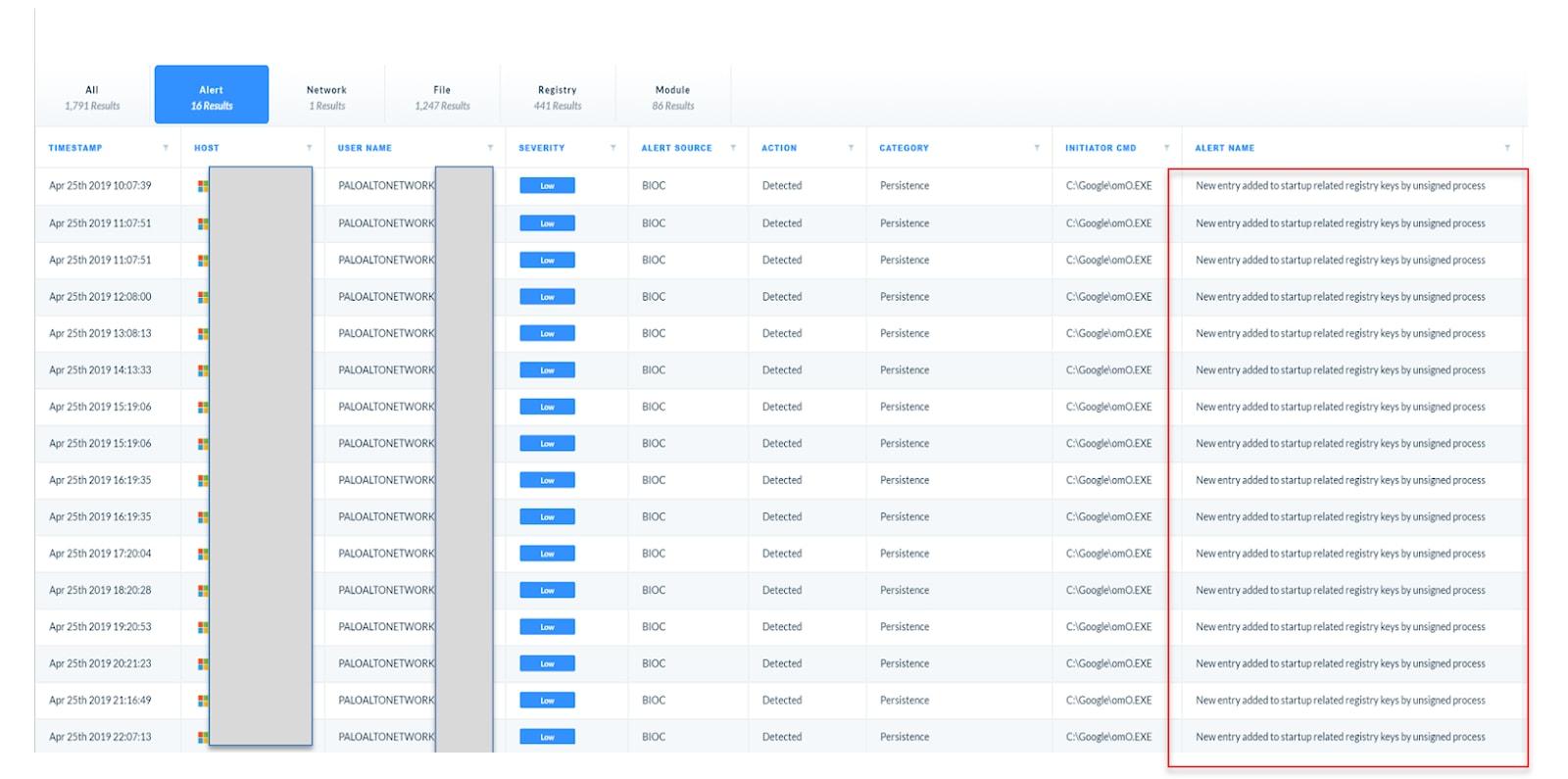 [Alert] タブを開いたところ。同一ホストについて「Persistence」のBIOCが16回発報されている様子