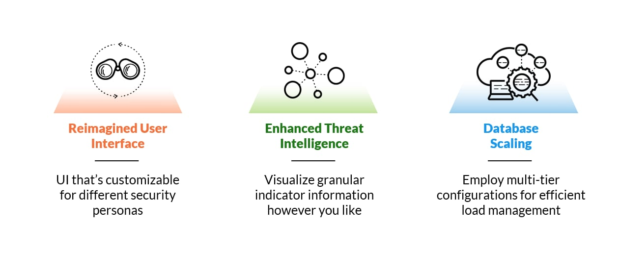 Reimagined User Interface: UI that's customizable for different security personas; Enhanced Threat Intelligence: Visualize granular indicator information however you like; Database Scaling: Employ multi-tier configurations for efficient load management. This summarizes Demisto v5.0's improvements to SOAR.