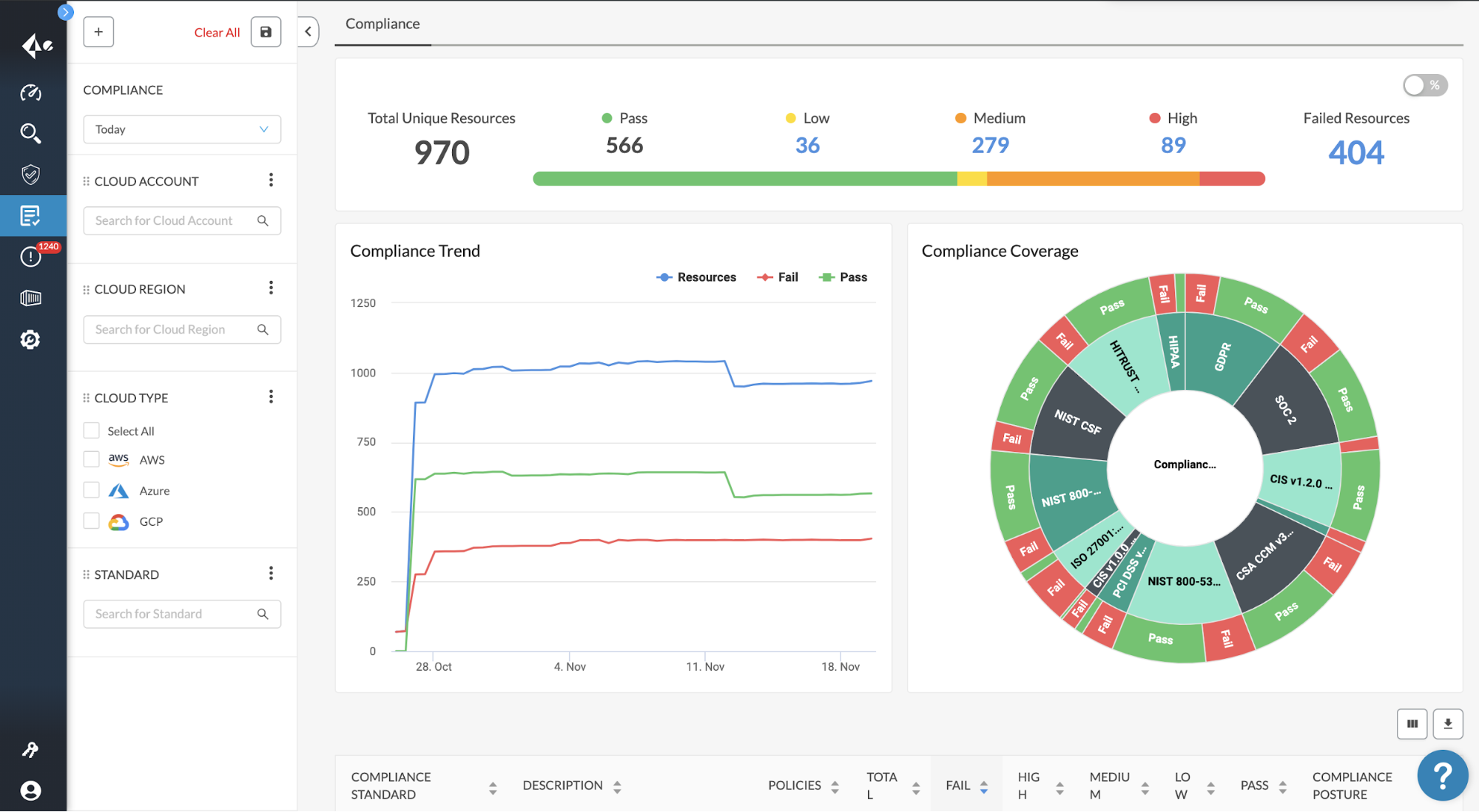 Screenshot of Prisma Cloud, by Palo Alto Networks