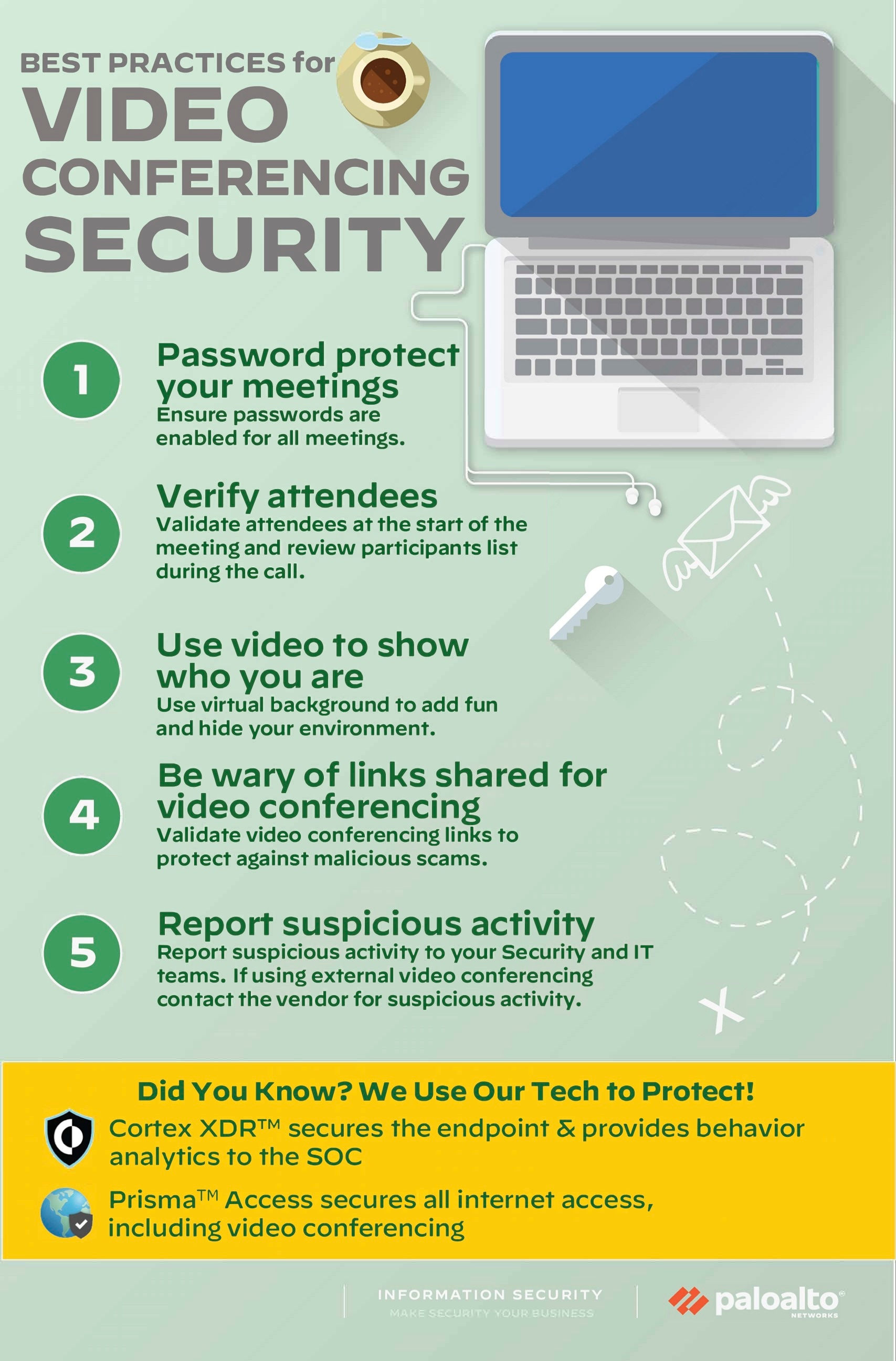 Best Practices for Video Conferencing Security