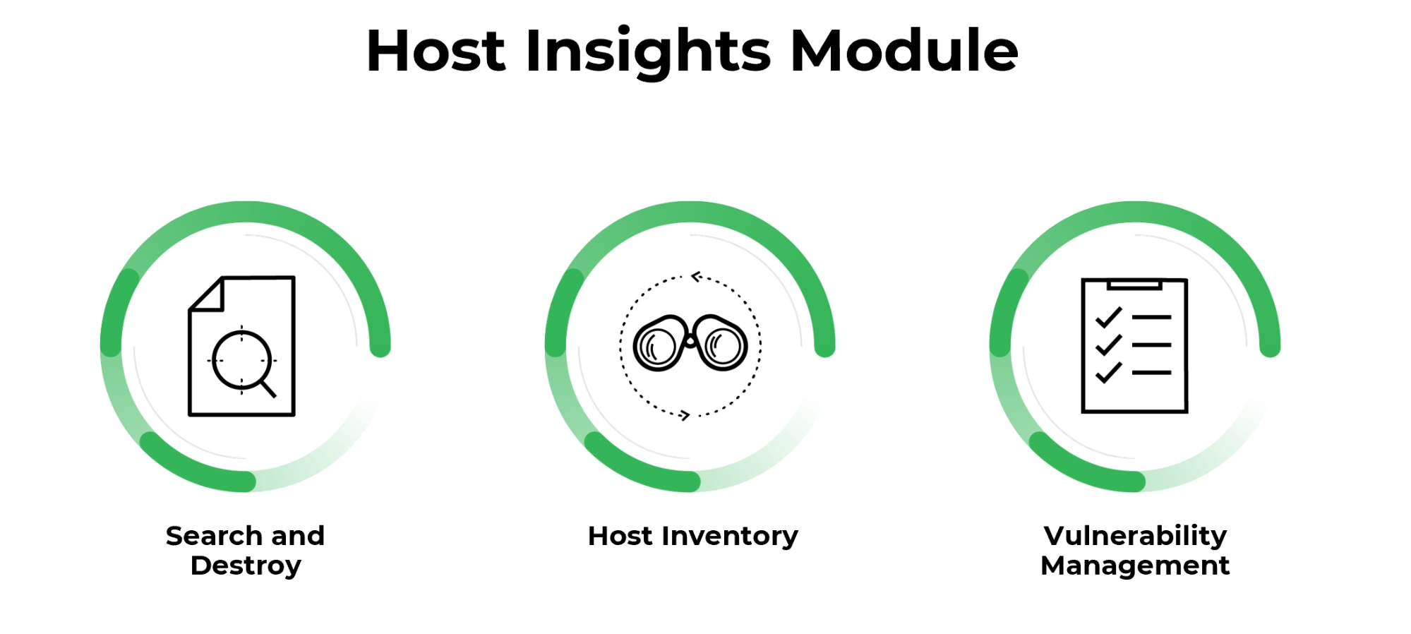 The Host Insights Module in Cortex XDR 2.5 includes features such as Search and Destroy, Host Inventory and Vulnerability Management.