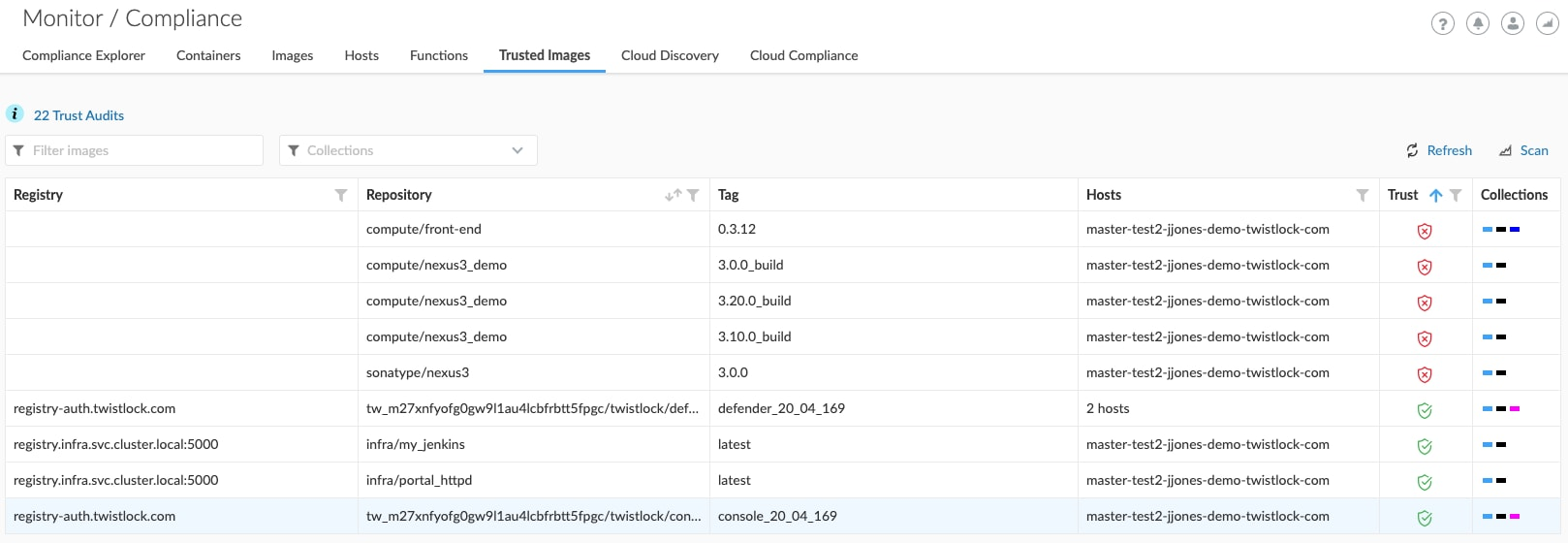 This Monitor / Compliance screenshot from Prisma Cloud shows information about trusted and untrusted container images in Prisma Cloud. Container images are a critical security point for cloud native Zero Trust.