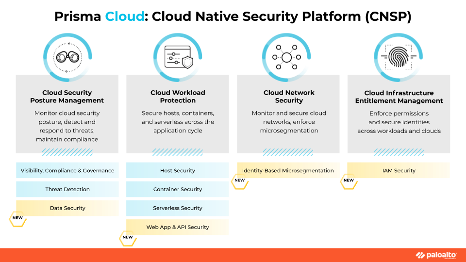 , Prisma Cloud 2.0: The Industry's Most Comprehensive CNSP