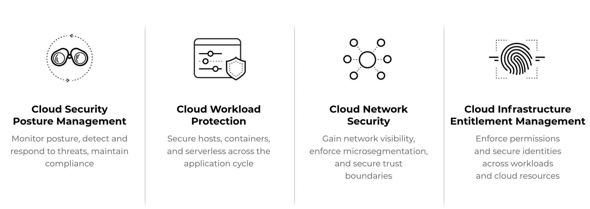 The four pillars of the Cloud Native Security Platform include Cloud Security Posture Management, Cloud Workload Protection, Cloud Network Security and Cloud Infrastructure Entitlement Management