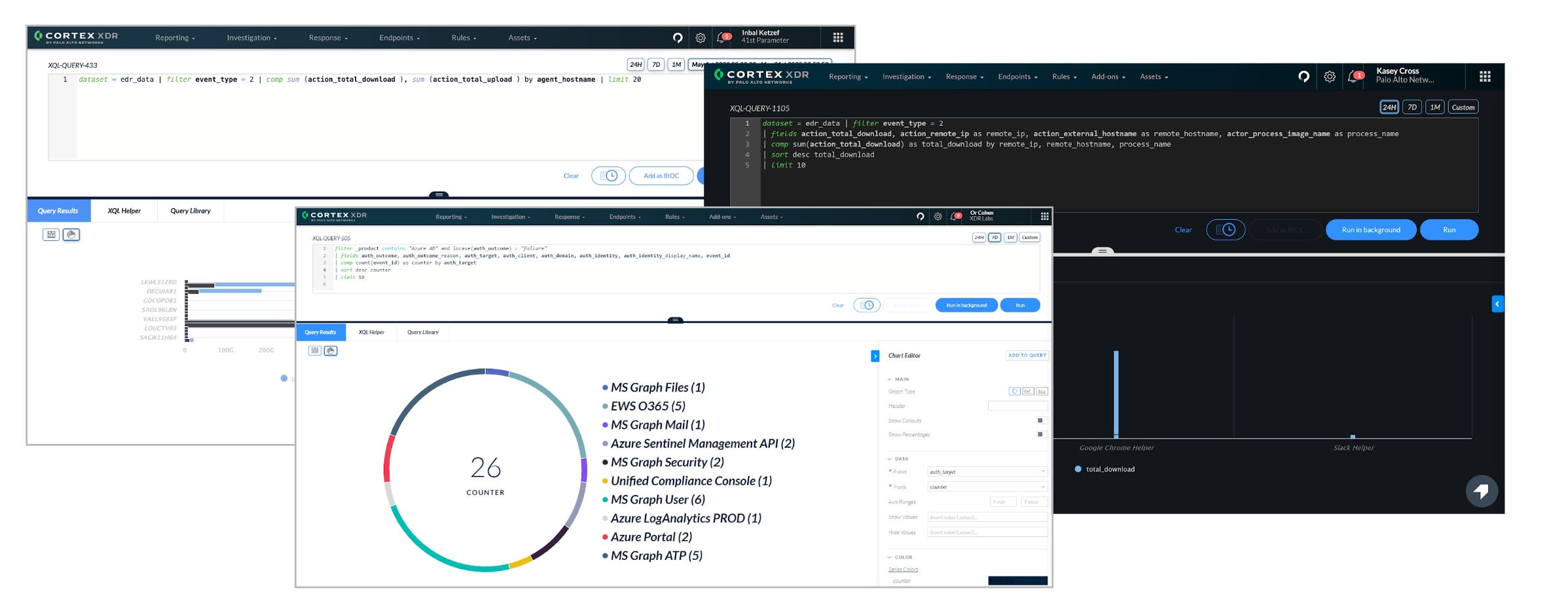 Display your XQL query results as charts or create new query-based widgets in the Cortex XDR dashboard to view graphical representation of your data.