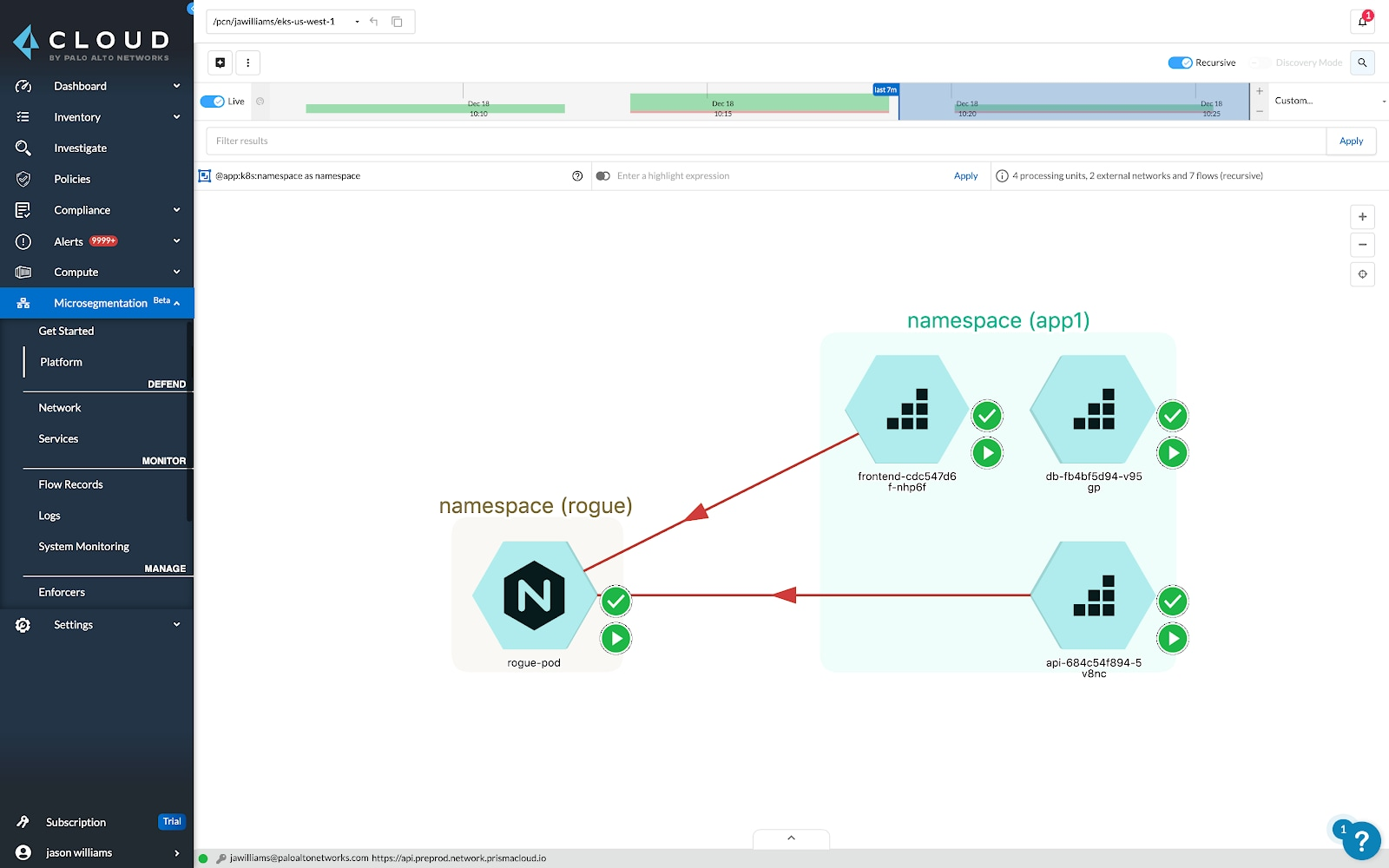 A screenshot of the Identity-Based Microsegmentation module in Prisma Cloud mapping a compromised cluster.