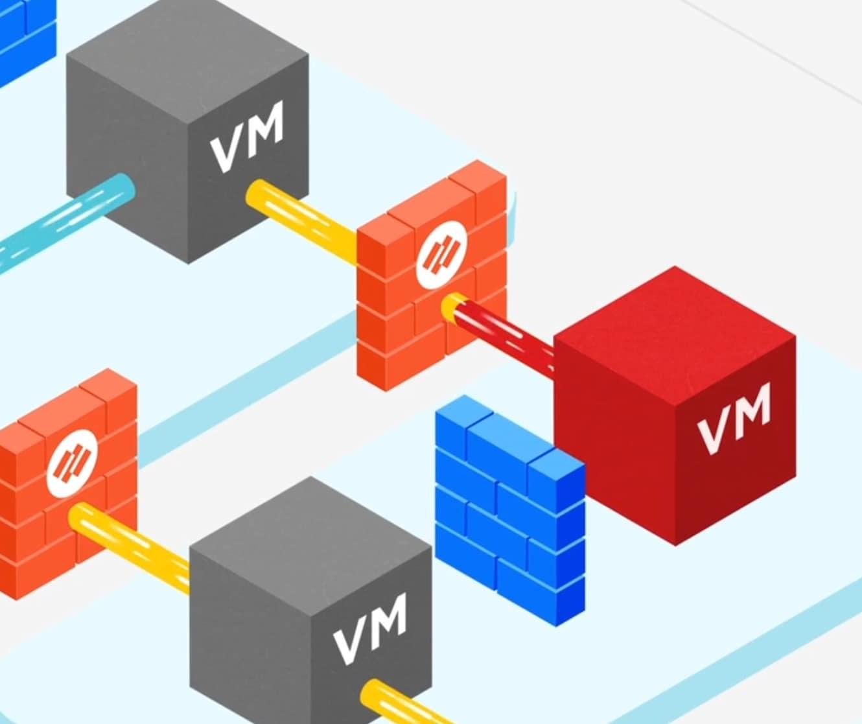 赤は、感染した仮想マシンとそのワークロードを示します。この図は、感染をブロックしているVM-Series仮想ファイアウォールを表しています。