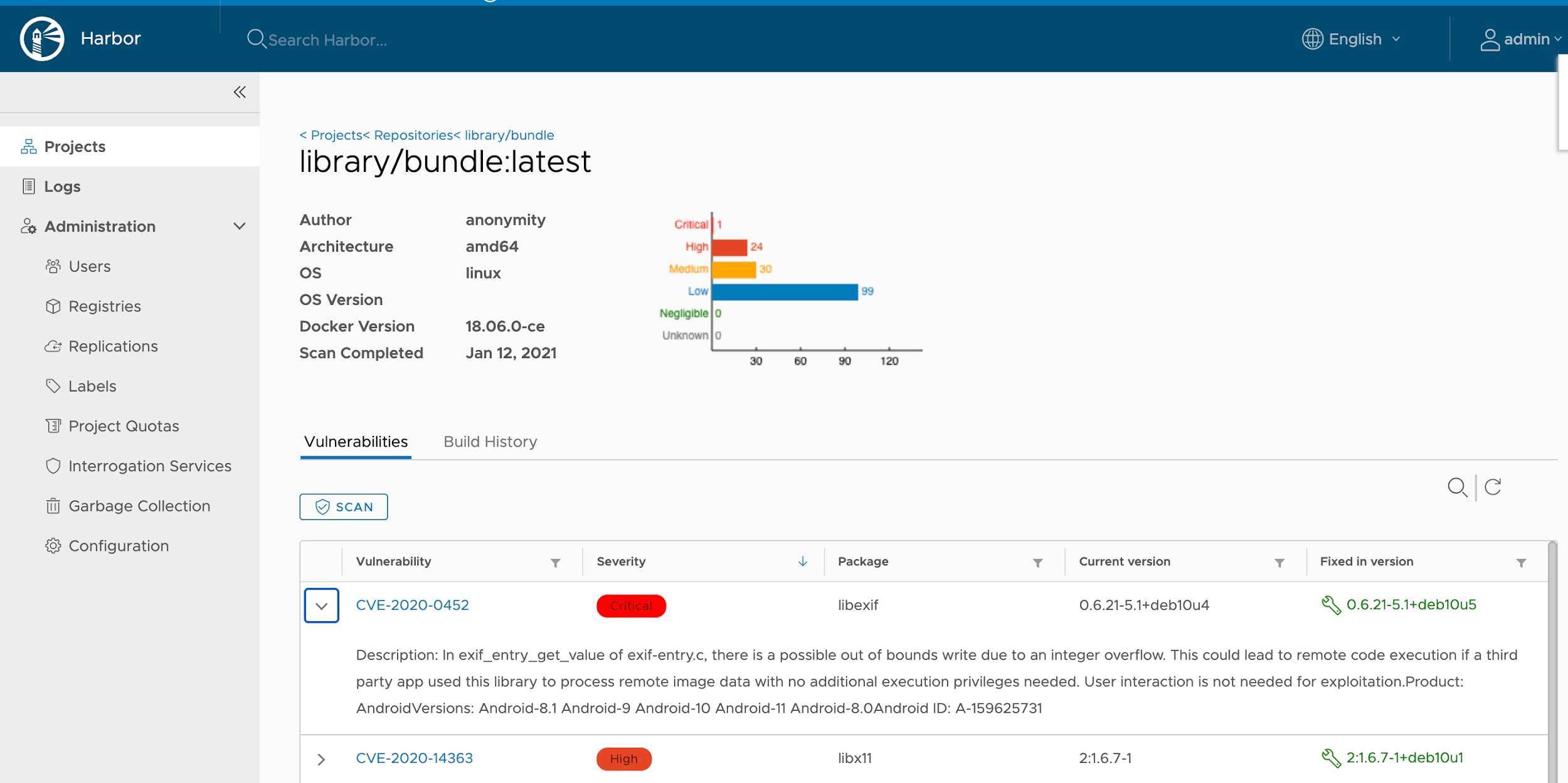 Vulnerability scan results from Prisma Cloud shown in the Harbor UI