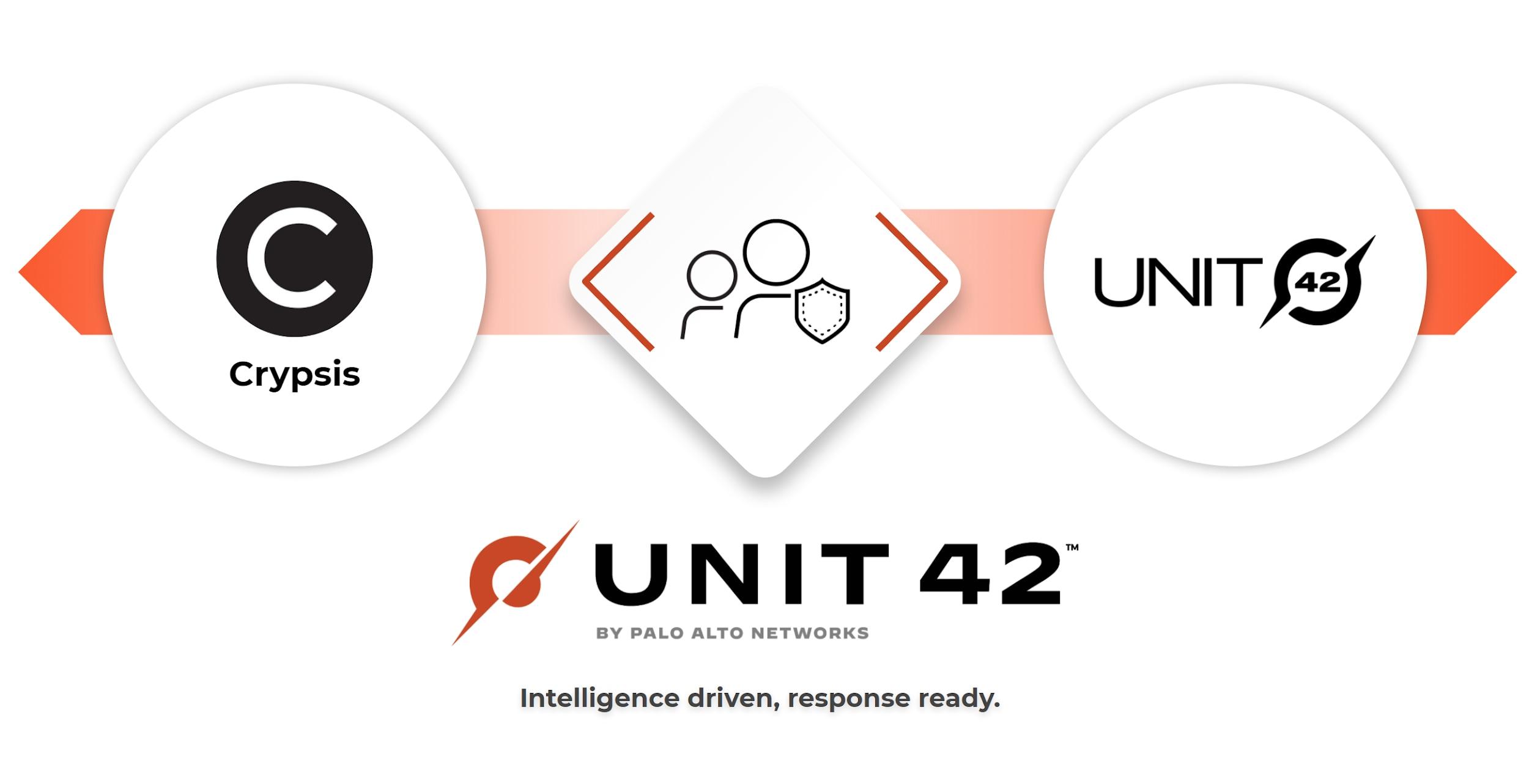 このイメージは、CrypsisとUnit 42のロゴと、それらが統合されて新しいUnit 42 -「Intelligence driven, response ready」になったことを示しています。この組み合わせにより、脅威のインテリジェンスとインシデントレスポンスが融合します。