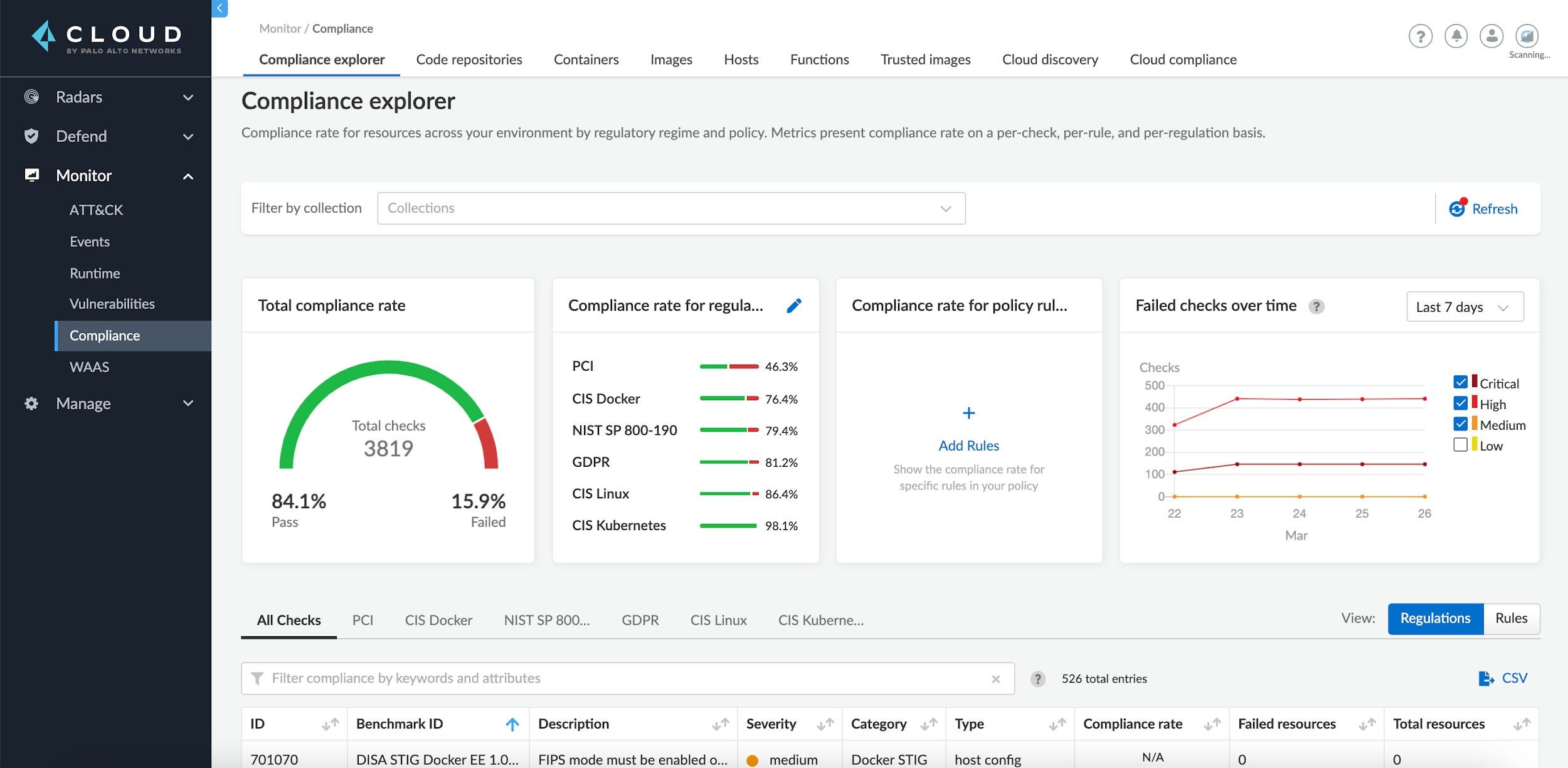 Figure 4. The updated Compliance Explorer dashboard in Prisma Cloud.