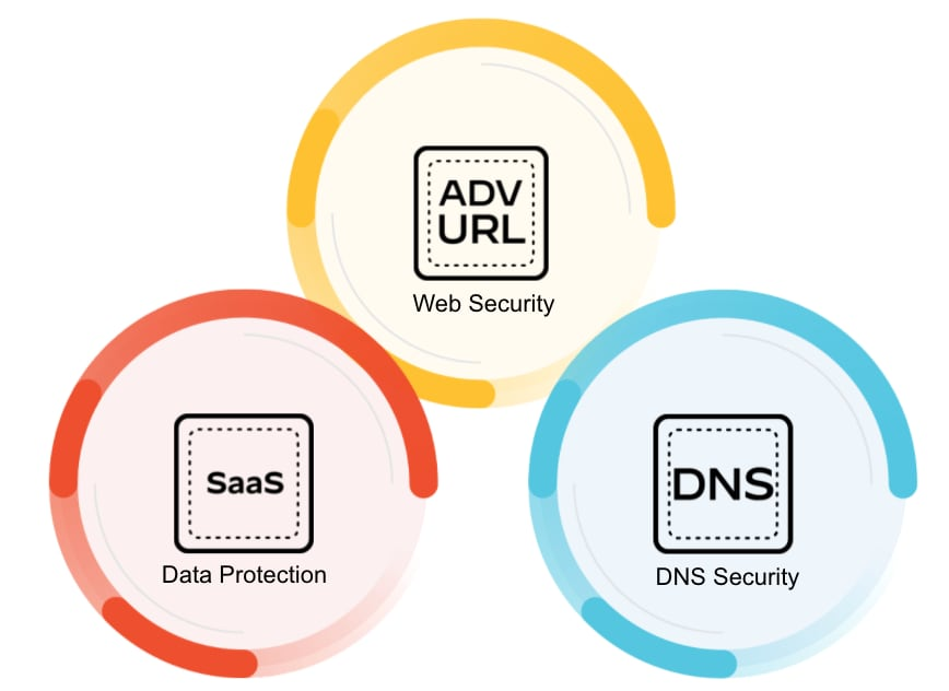 Make Internet Access Safe – Adopt Zero Trust Network Security!