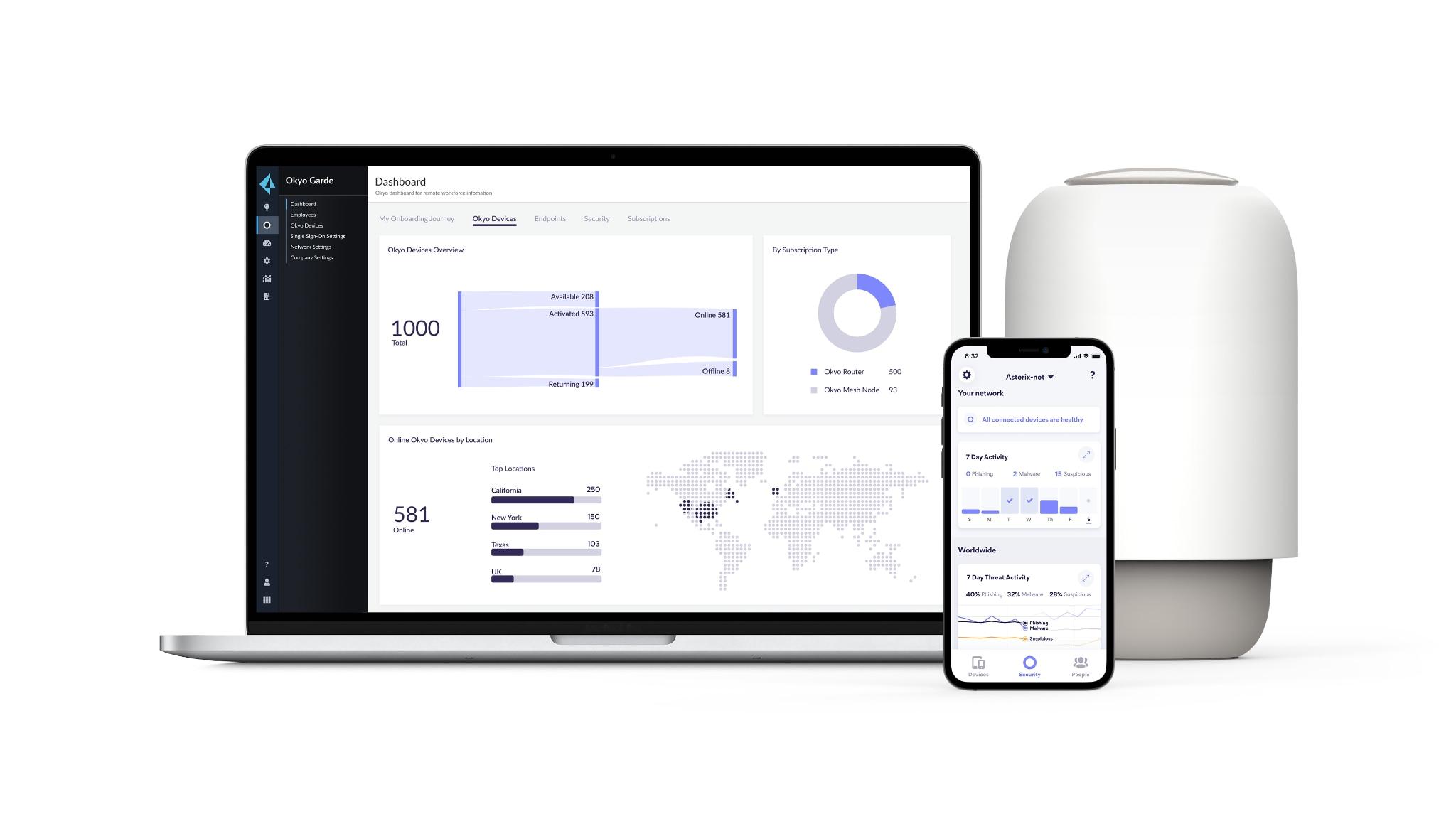Image of Okyo Gard with screenshot of online dashboard.